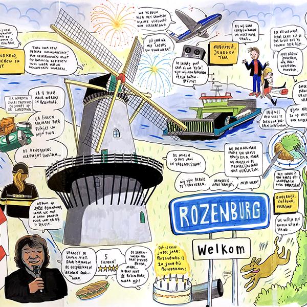 Het college van Rotterdam in gesprek met Rozenburg